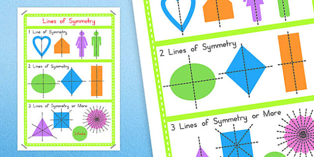 Lines of Symmetry Display Poster (teacher made)