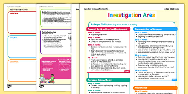 EYFS Investigation Area Continuous Provision Plan Posters 16- 26 to 40-60