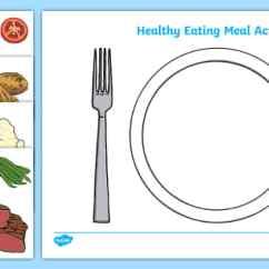 Healthy Plate Diagram 1995 Lexus Ls400 Radio Wiring Eating Meal Activity - Health, Food,