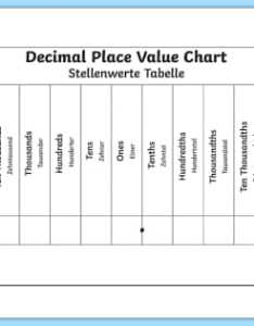 also decimals place value chart english german maths decimal numbers eal rh twinkl