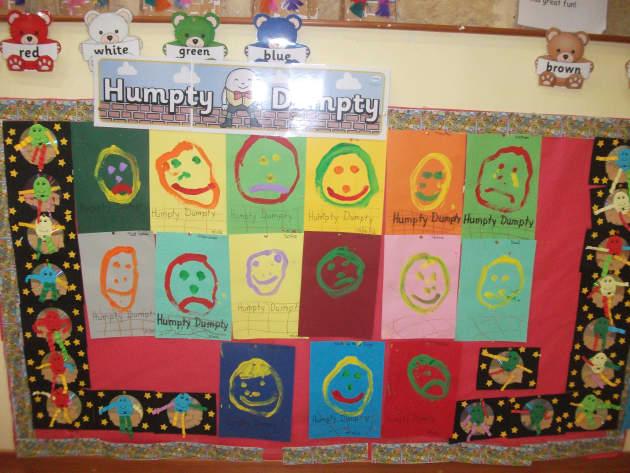 Nursery Rhymes Humpty Dumpty Painting Humpty Classroom