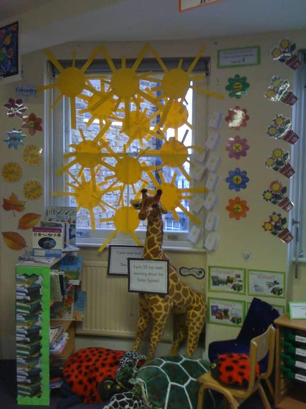 Book Corner Display Classroom Display Class Display