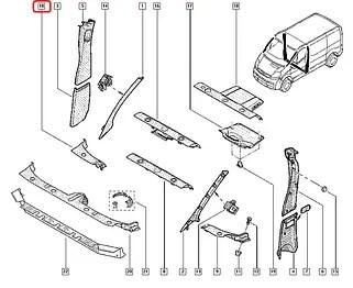 Запчасти на микроавтобусы: Внутренняя обшивка кузова