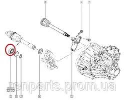 Детали трансмиссии (Коробка передач, сцепление, полуоси
