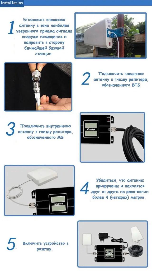 Инструкция по установке репитера