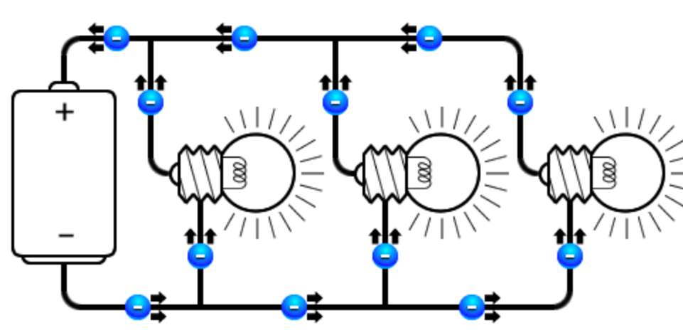 Monitoring System Requirement of Lithium-based Battery