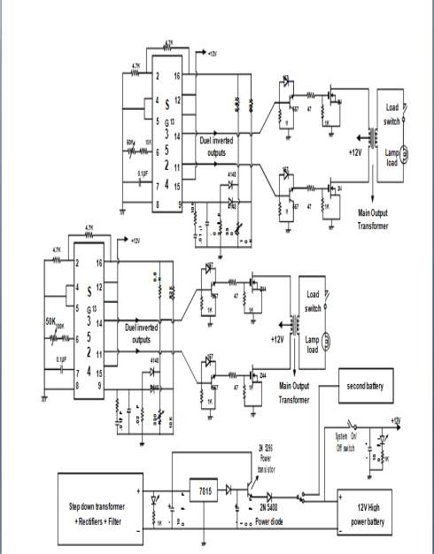 Single Phase Multi-channel Inverter