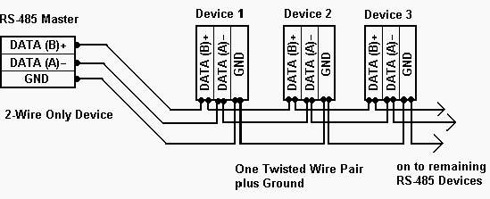 PIC Network Using I2C or RS-485 Protocol