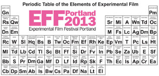 Periodic table of elements reimagined for experimental film concepts