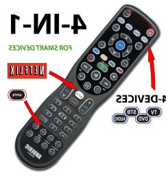 anderic 4 device universal remote control for smart tv roku [ 1600 x 1600 Pixel ]