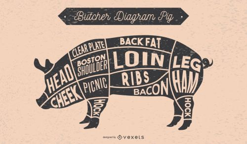 small resolution of pig butcher diagram illustration download large image 1701x1000px