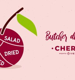 cherry butcher diagram download large image 1701x1000px [ 1701 x 1000 Pixel ]