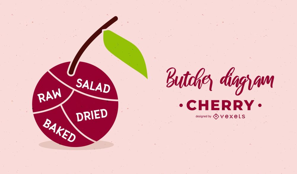 medium resolution of cherry butcher diagram download large image 1701x1000px