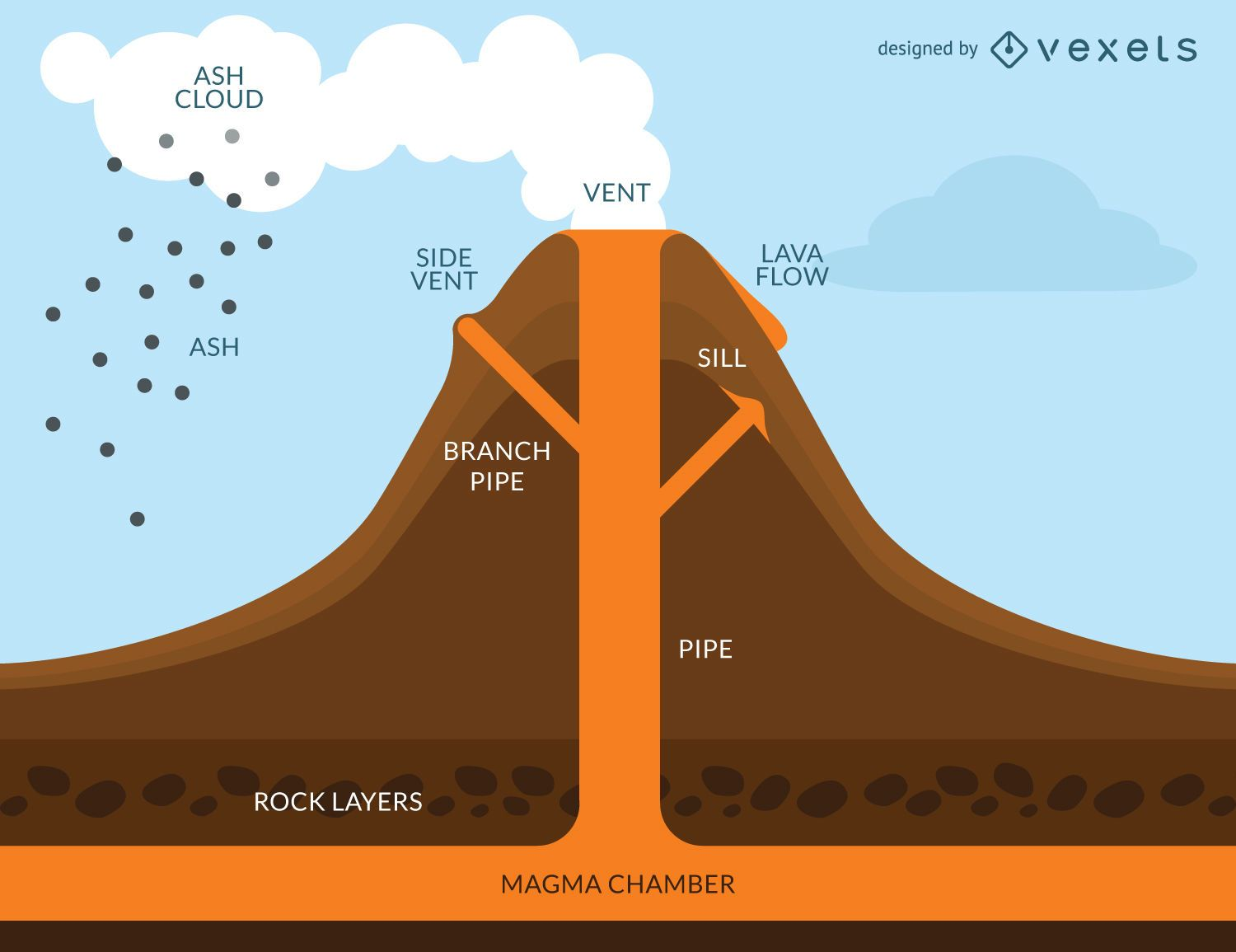 inside volcano diagram vent cat6 straight through wiring eruption infographic vector download