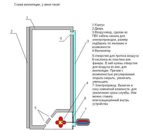 » Panasonic tc принципиальные электрические схемы Схемы