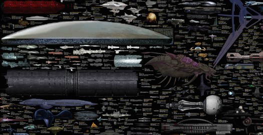 Interstellar Spaceships - Prinzipien des Designs