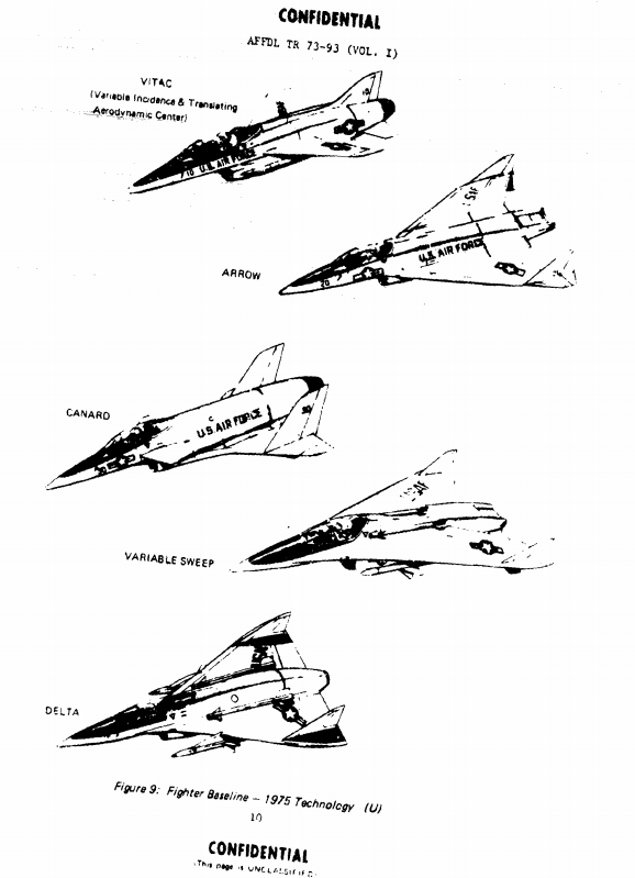 Check Out the Air Force's Retrofuture 1970s Designs for