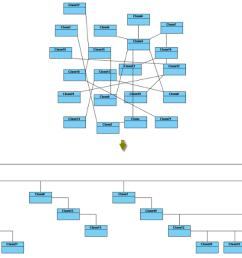 horizontal vertical tree layout [ 1355 x 603 Pixel ]
