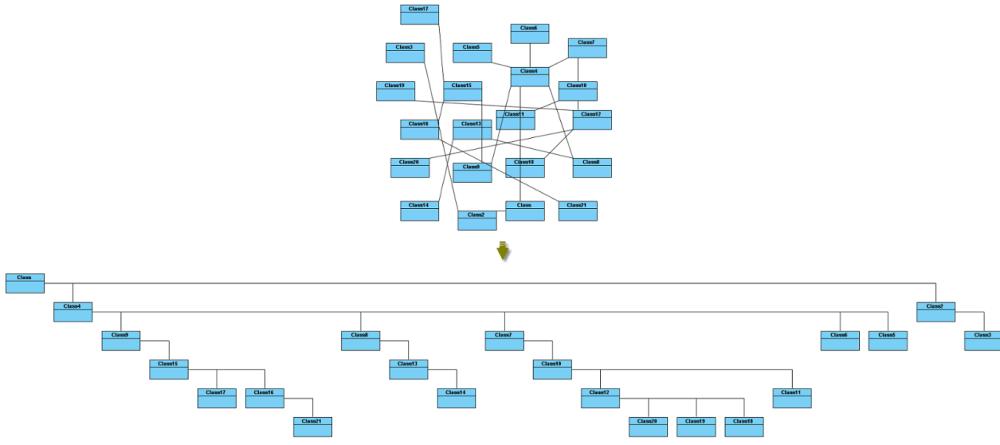 medium resolution of horizontal vertical tree layout