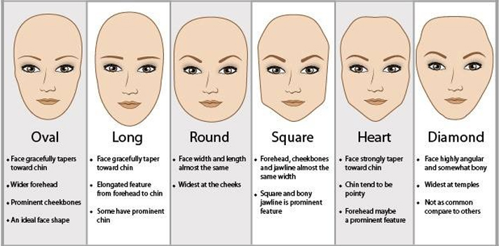 How To Pick The Best Hairstyle For Your Face Shape Fusion Hair
