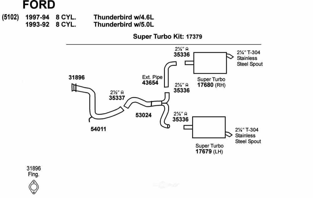 medium resolution of dynomax exhaust pipe dmx 43654