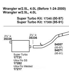 dynomax exhaust system kit [ 1500 x 702 Pixel ]