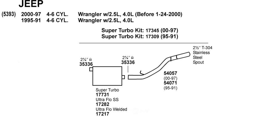 medium resolution of dynomax exhaust system kit