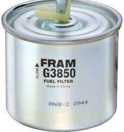 fram fuel filter fra g3850 [ 1500 x 1500 Pixel ]