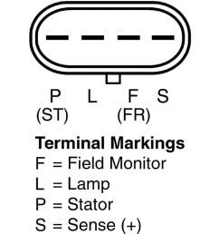 cx 7 mazda wiring harnes schematic [ 1500 x 1500 Pixel ]
