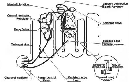 Engine Request: Vacuum and fuel hose routing diagrams