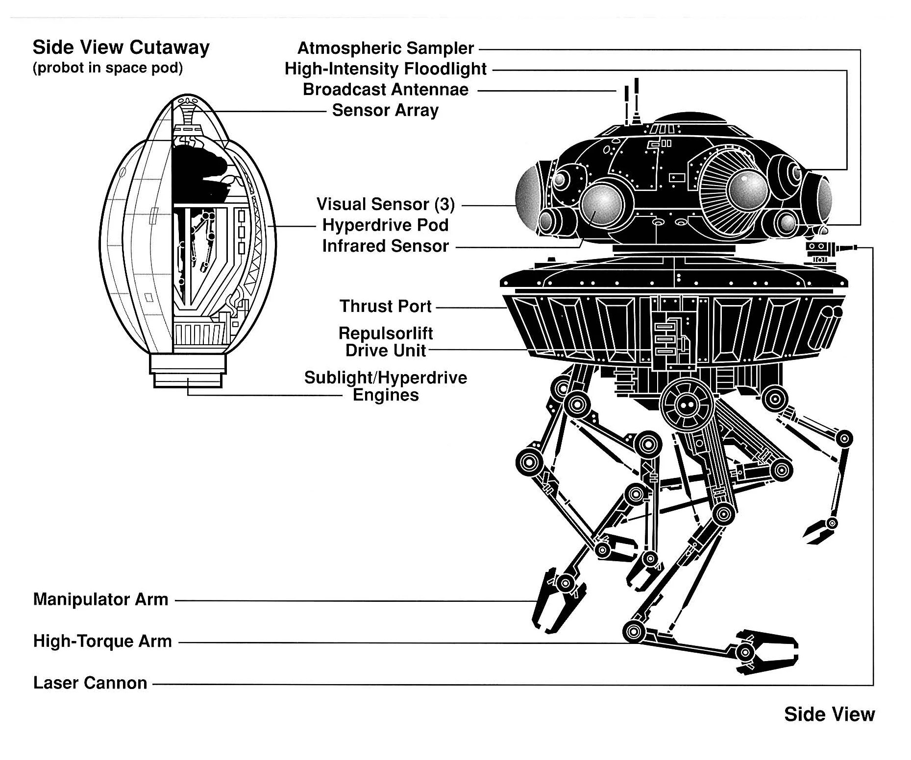 Astromech Droid for all your space cruiser maintenance