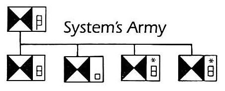 Cheap army tent uk ireland. badass army nicknames