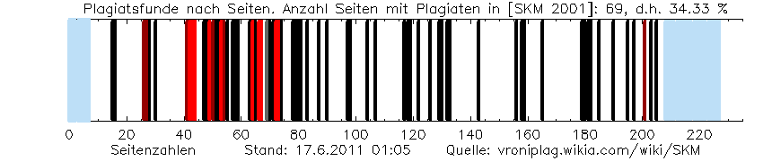 Plagiatsfunde bei Silvana Koch-Mehrin, 12.05.2011