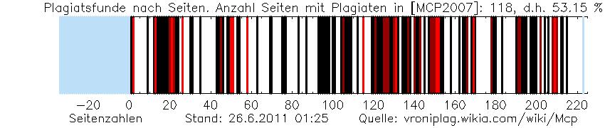 Seiten mit Plagiatsfunden in Pröfrocks Dissertation