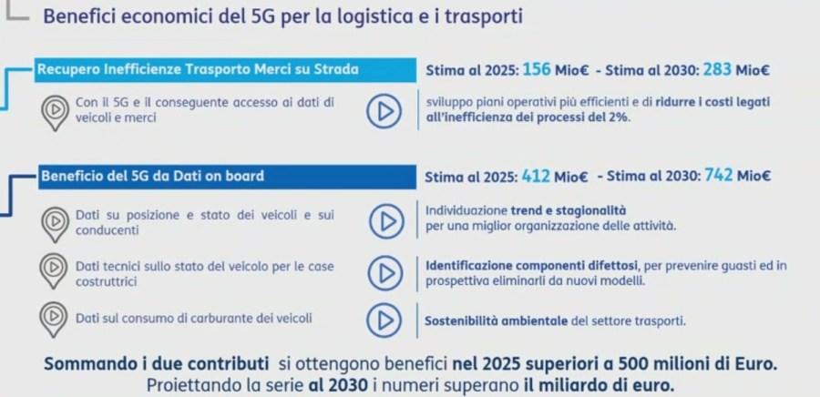 5G logistica-trasporti