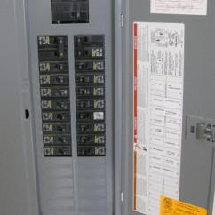 Circuit Breaker Panel Wiring Diagram 2002 Kia Sportage In Home Fuse Box Schematic