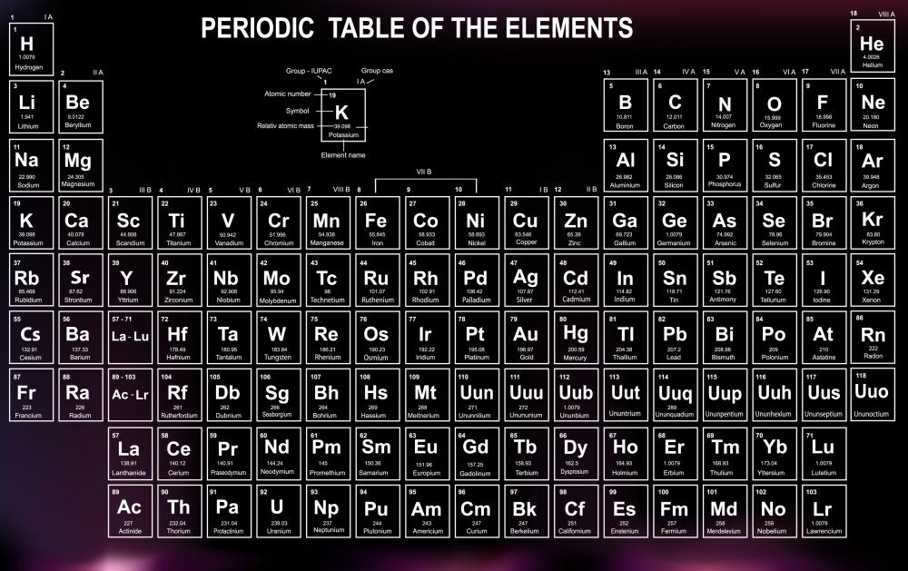 Periodic table periodic table symbol for platinum periodic table diamond periodic table urtaz Images