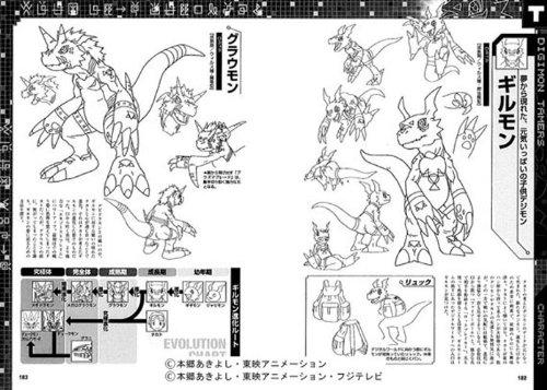 Digimon Series Memorial Book Pre-Order at Amazon JP, Plus