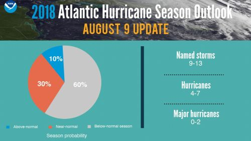 small resolution of atlantic hurricane season update what can we expect
