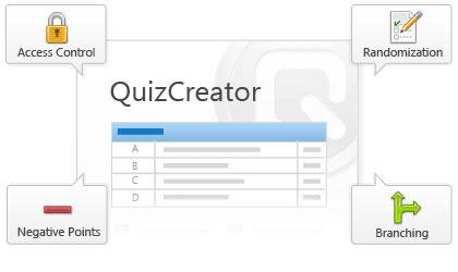 Proven Quiz Settings