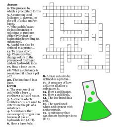 Acids and Bases Crossword - WordMint [ 1161 x 1121 Pixel ]