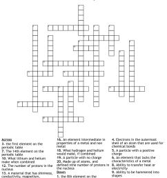 8th Grade Science Crossword - WordMint [ 1136 x 1121 Pixel ]