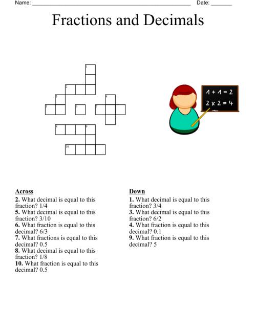 small resolution of Maths Fractions/Decimals/Percentages Crossword - WordMint