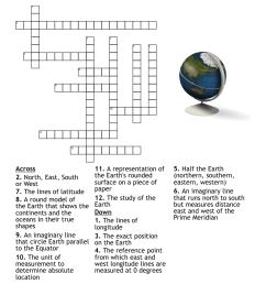 Latitude and Longitude Crossword - WordMint [ 1061 x 1121 Pixel ]
