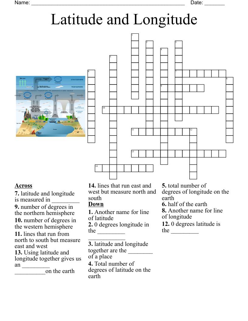 medium resolution of Latitude and Longitude Crossword - WordMint