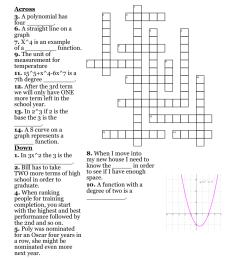 Polynomial crossword puzzle [ 1059 x 1121 Pixel ]