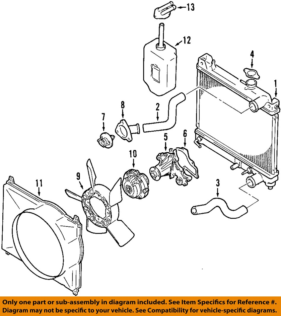 medium resolution of how to detect and fix coolant leak in 2001 suzuki xl7 i have a coolant