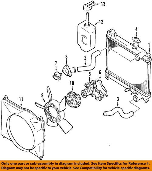 small resolution of suzuki engine cooling diagram wiring library how to detect and fix coolant leak in 2001 suzuki