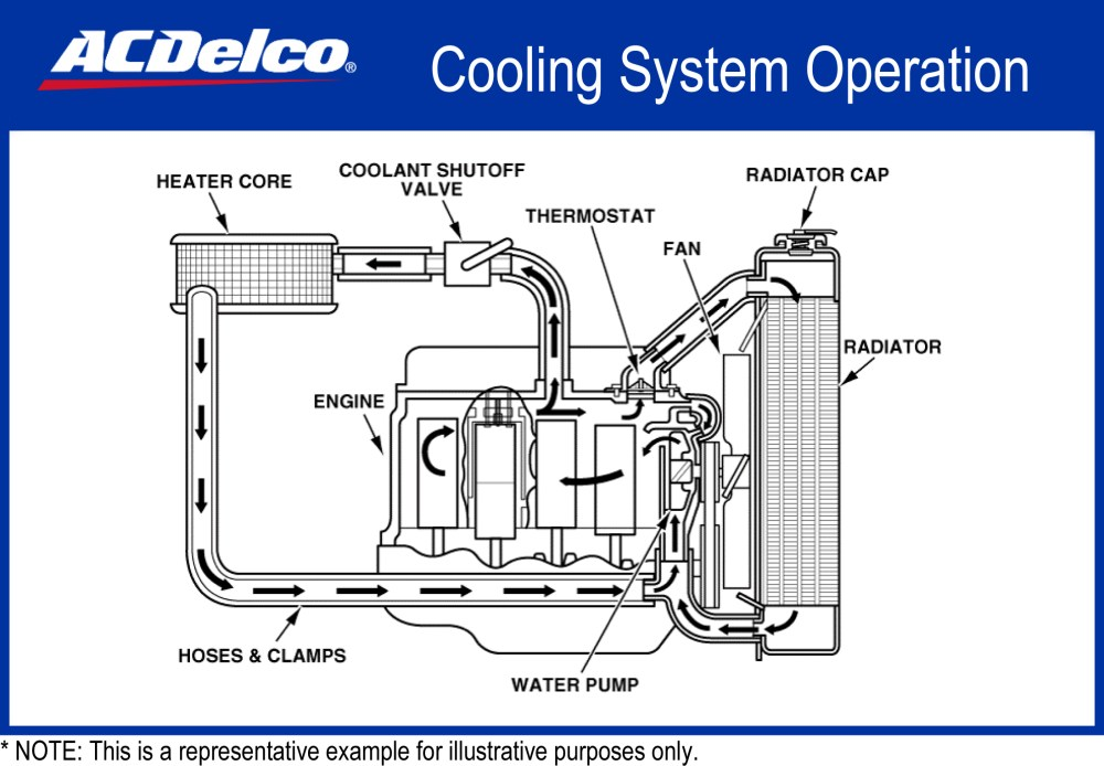 medium resolution of 1995 saturn engine diagrams simple wiring schema saturn 1 9 dohc engine saturn engine cooling diagram