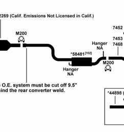ford exhaust diagram wiring diagram forward subaru exhaust parts diagram exhaust diagram parts [ 1500 x 737 Pixel ]